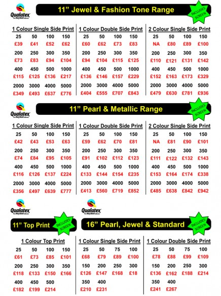 A3 Trade Price List Page 3