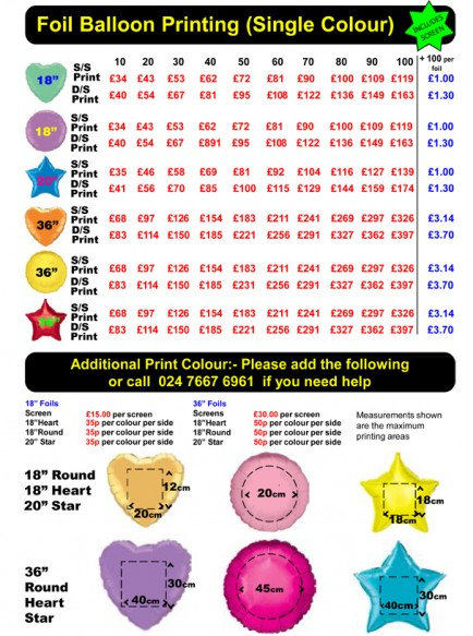 A3 Trade Price List Page 5